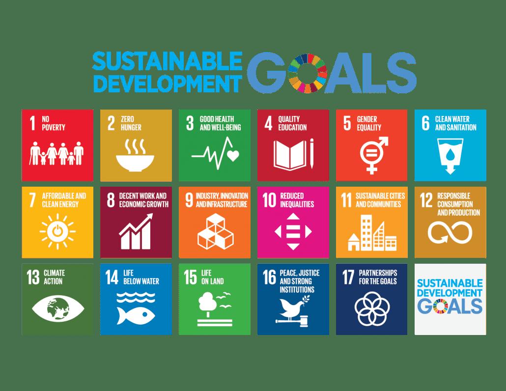 17 Ziele der Vereinten Nationen für nachhaltige Entwicklung. Ziel 1: Keine Armut. Ziel 2: Kein Hunger. Ziel 3: Gesundheit und Wohlergehen. Ziel 4: Hochwertige Bildung. Ziel 5: Geschlechtergleichheit. Ziel 6: Sauberes Wasser und Sanitäreinrichtungen. Ziel 7: Bezahlbare und saubere Energie. Ziel 8: Menschenwürdige Arbeit und Wirtschaftswachstum. Ziel 9: Industrie, Innovation und Infrastruktur. Ziel 10: Weniger Ungleichheiten. Ziel 11: Nachhaltige Städte und Gemeinden. Ziel 12: Nachhaltiger Konsum und Produktion. Ziel 13: Maßnahmen zum Klimaschutz. Ziel 14: Leben unter Wasser. Ziel 15: Leben an Land. Ziel 16: Frieden Gerechtigkeit und starke Institutionen. Ziel 17: Partnerschaften zur Erreichung der Ziele.